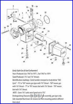 S&S Cycle GBL Series Carburetor Master Rebuild Kit 11-2912 Harley-Davidson
